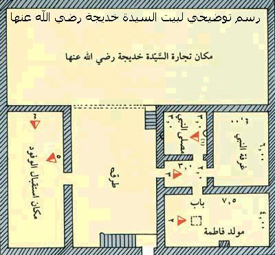 Places to Visit in Makkah - The House of Khadija (RA) (6/6)